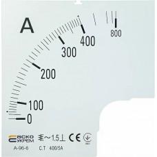 Шкала 400/5А до амперметра А-96-6